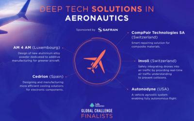 CompPair est finaliste du défi Hello Tomorrow Global dans le domaine de l'aéronautique.